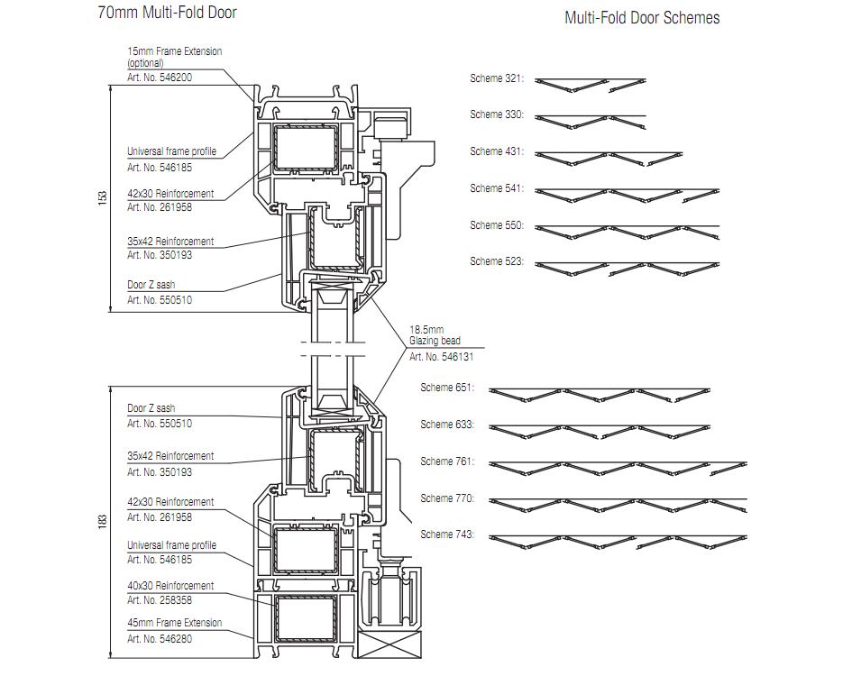 Multi Fold Doors Pvcu Multi Fold Doors